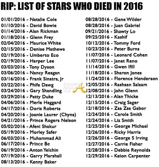 The Most Shocking Celebrity Deaths - Hollywood.com