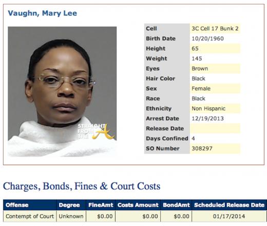 Mary Lee Vaughn Harvey Mugshot December 2013